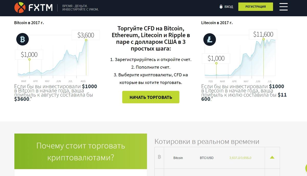Криптоброке Forextime сайт
