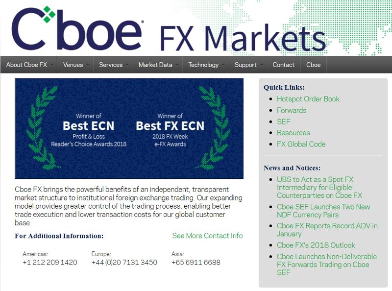 Cboe FX Markets