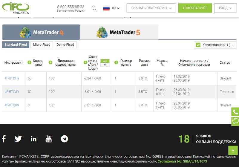 IFC Markets-сайт