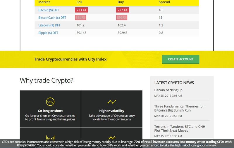 City Index-сайт
