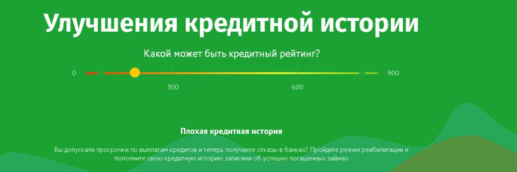 МФО Fastmoney позволит улучшить кредитную историю